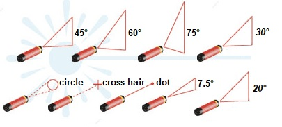 Available Optics for CL-800 Series Laser - Cemar Electro