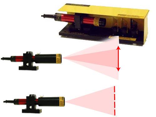 Custom laser